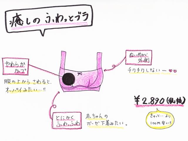 DHC 口コミ2 640