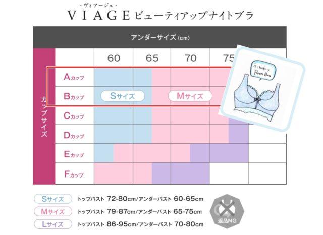 VIAGE レポ 育乳 ブログ 効果